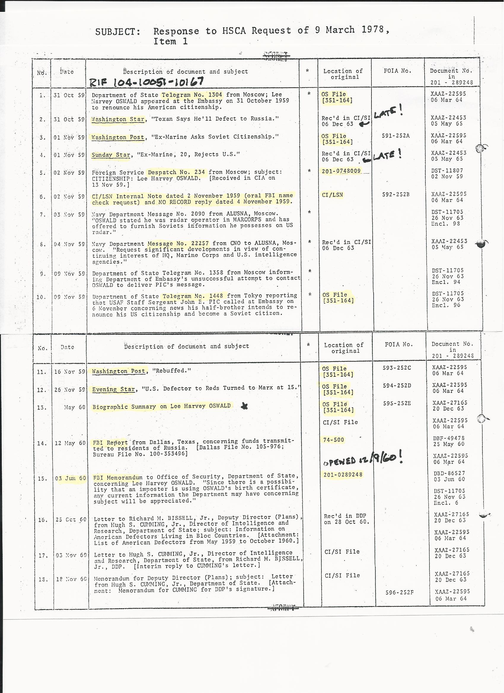 3978HSCARQSTNON-CIADOCS3 CIA Blocked LHO Docs from SRD